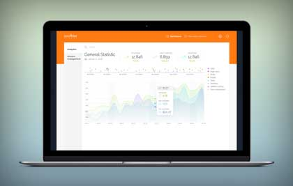 Captive portal with admin dashboard